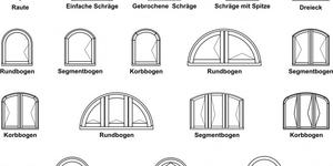 Holzfenster Querschnitte Grafik